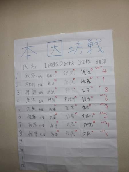 オール早稲田囲碁大会 本因坊戦